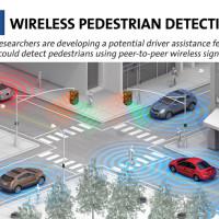 Pedestrian Detectionnbsp