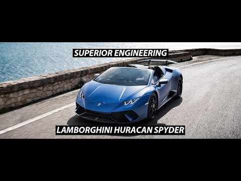 Lamborghini Huracan Spydernbsp